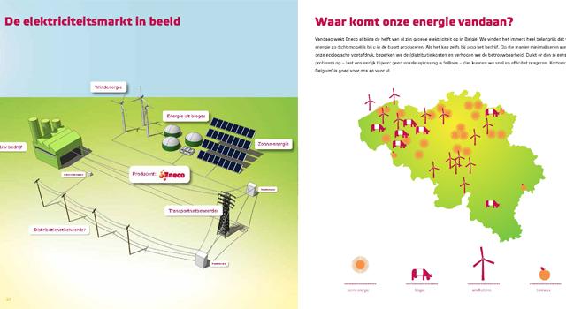 De energieleverancier